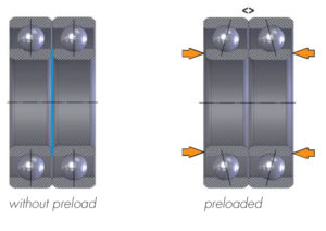 Duplex Bearing O arrangement diagram