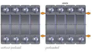 Duplex Bearing Universal Tandem arrangement diagram
