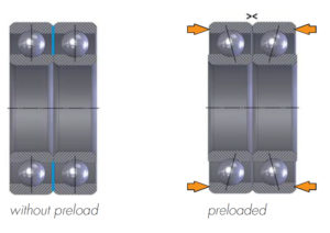 Duplex Bearing X arrangement diagram