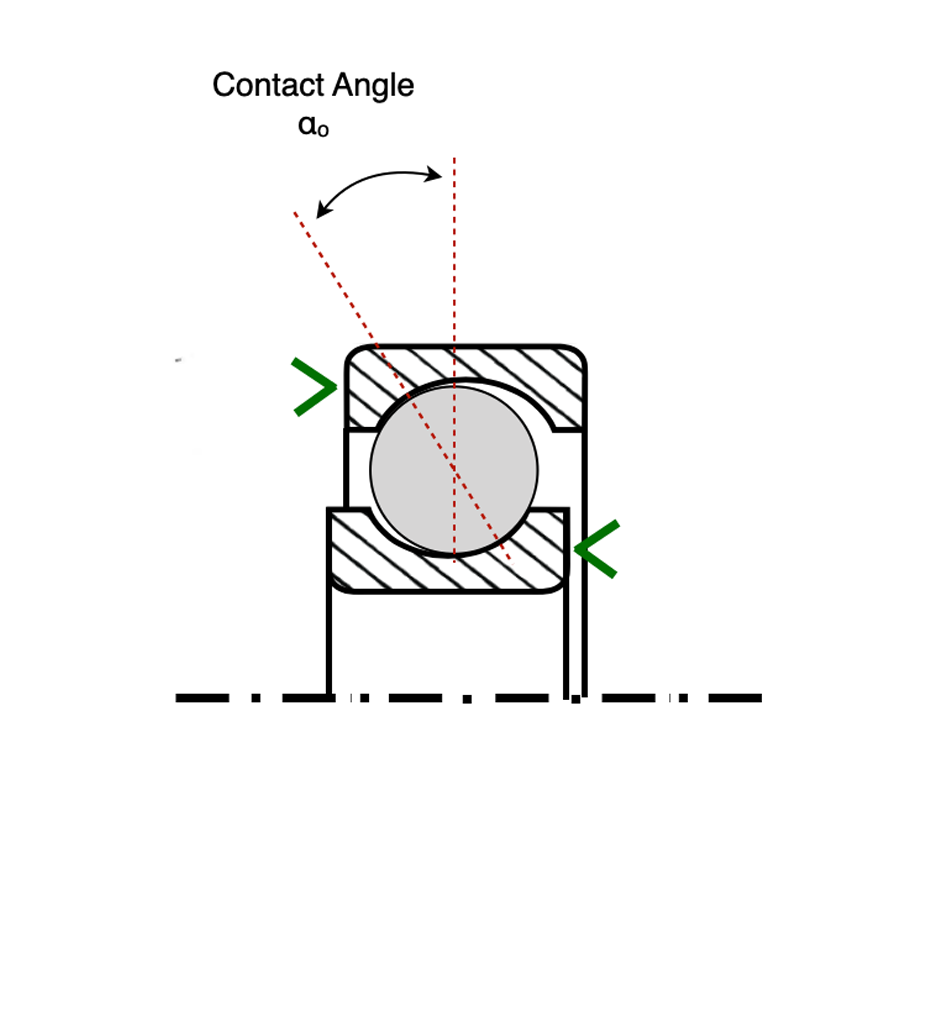 Contact_angle_in_bearings_diagram