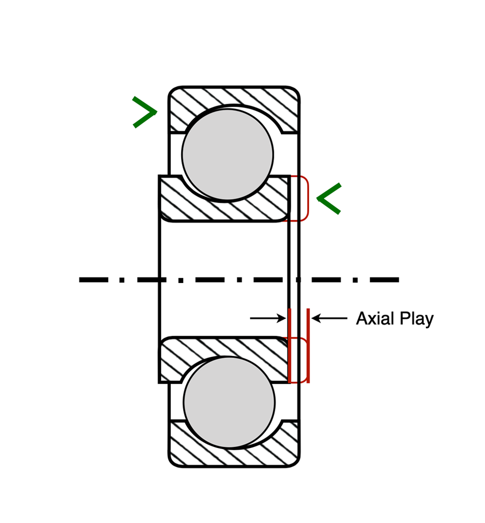 Axial_Play_in_bearings_diagram