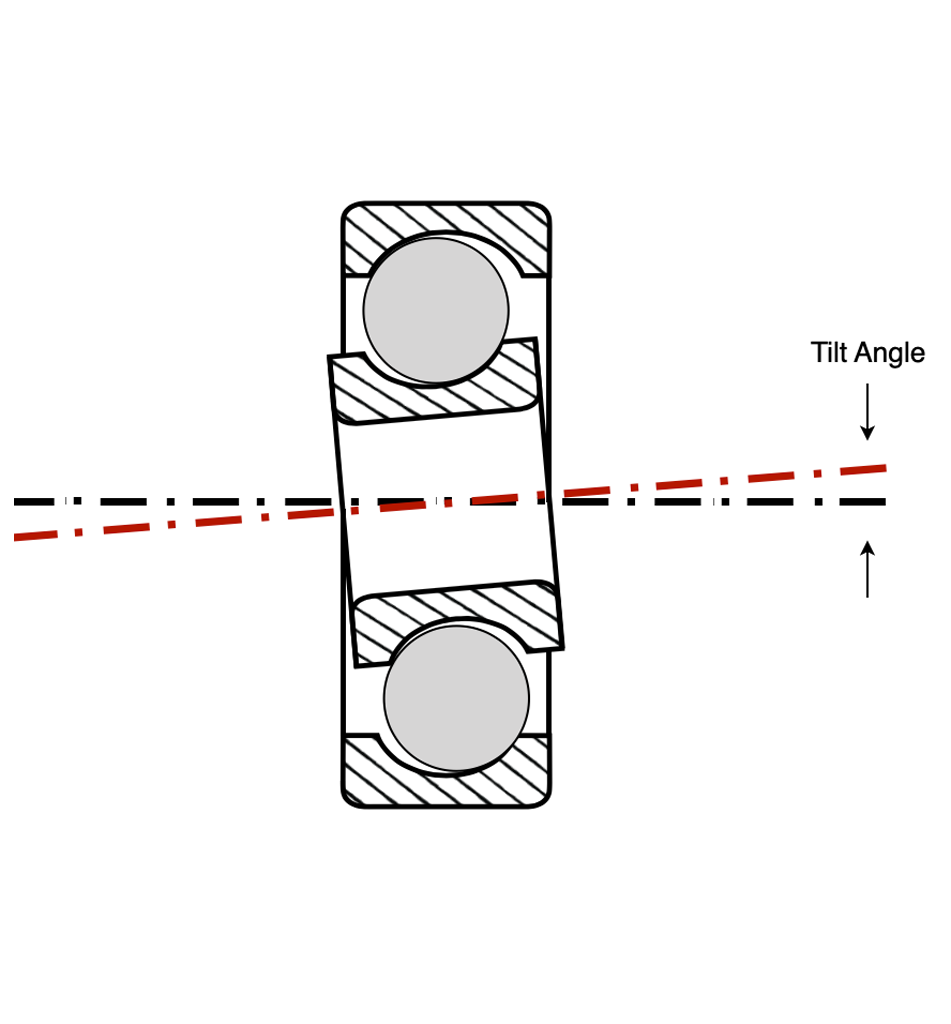 Tilt_Angle_in_bearings_diagram
